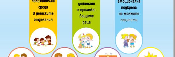 """Проект """"Детска Оздравителница"""""""